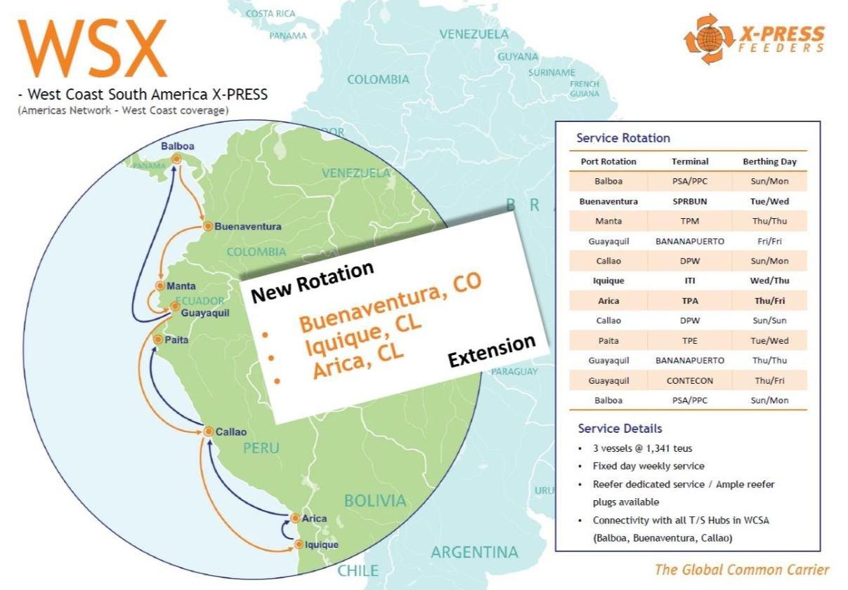 WSX new 13 sep 2020